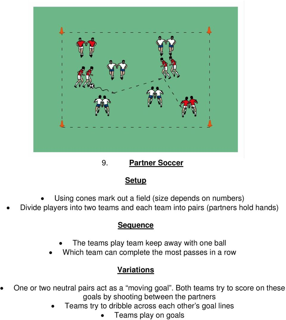 the most passes in a row Variations One or two neutral pairs act as a moving goal.