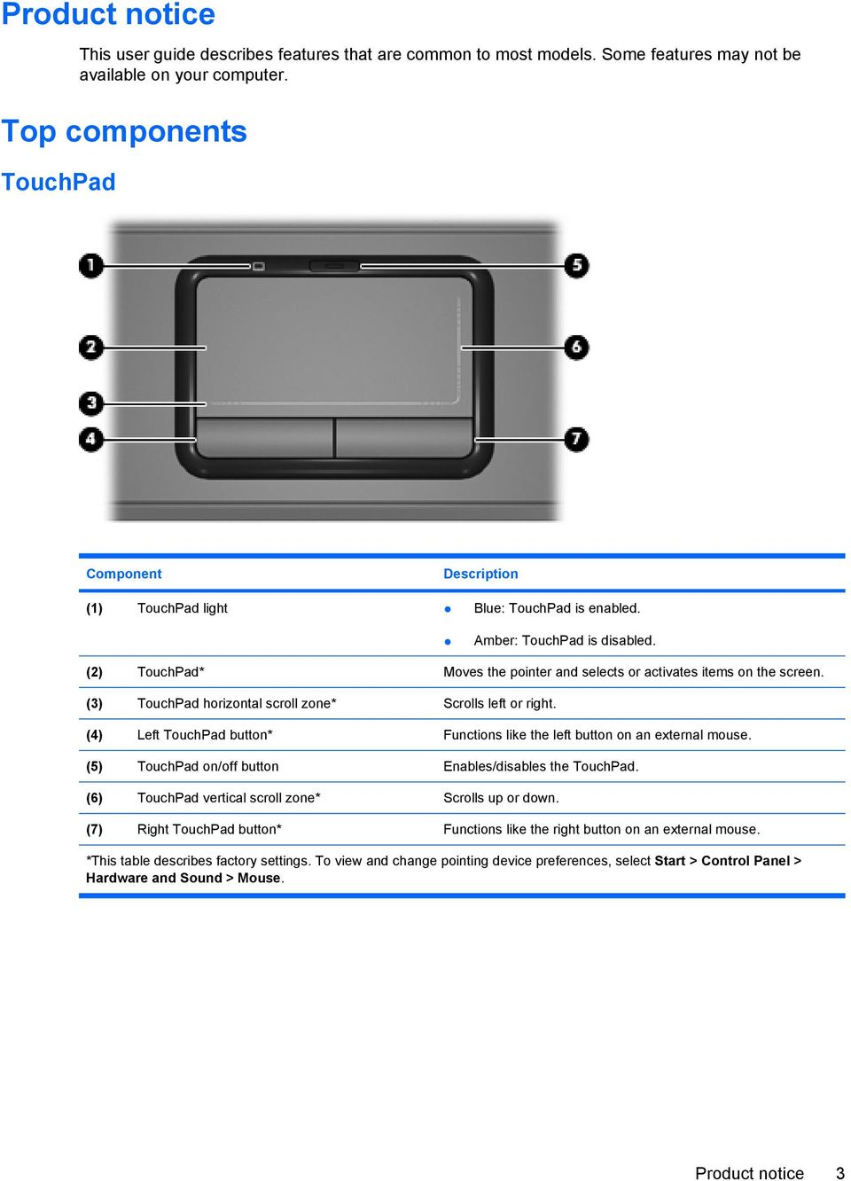 (3) TouchPad horizontal scroll zone* Scrolls left or right. (4) Left TouchPad button* Functions like the left button on an external mouse. (5) TouchPad on/off button Enables/disables the TouchPad.