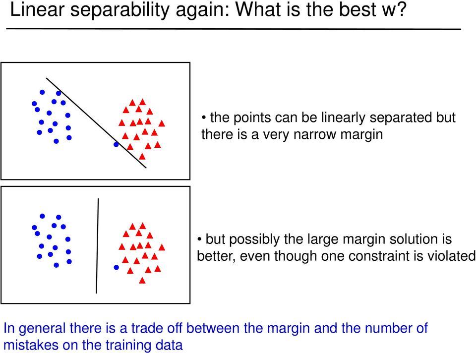 possibly the large margin solution is better, even though one constraint is