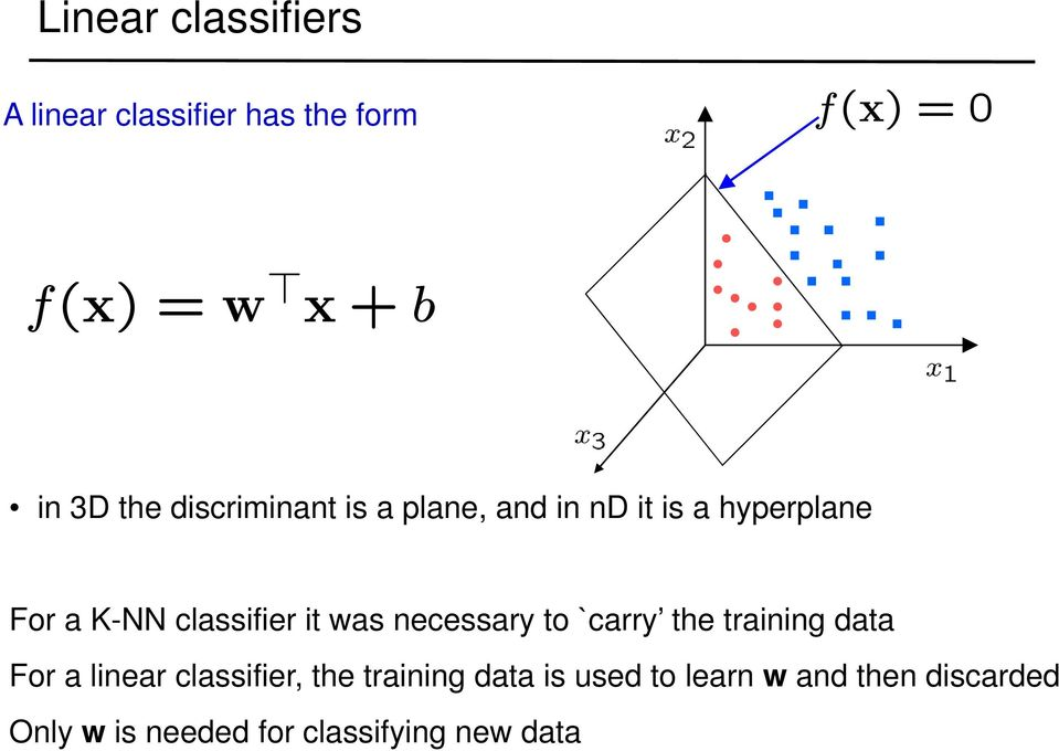 was necessary to `carry the training data For a linear classifier, the training