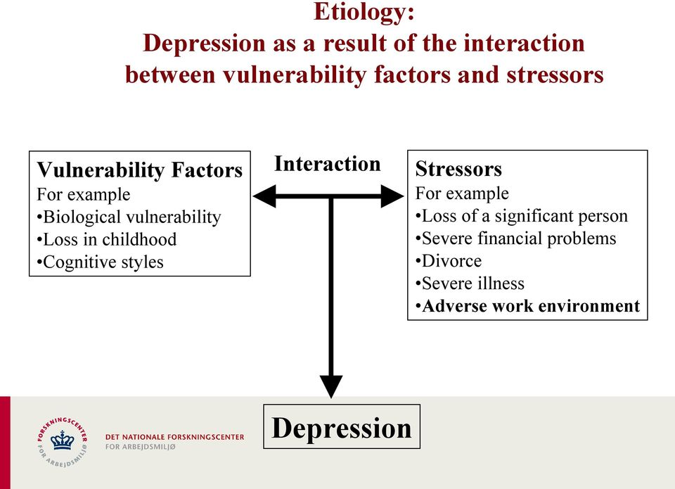 childhood Cognitive styles Interaction Stressors For example Loss of a significant