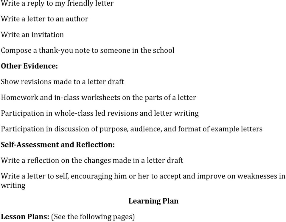 Participation in discussion of purpose, audience, and format of example letters Self-Assessment and Reflection: Write a reflection on the changes made in a