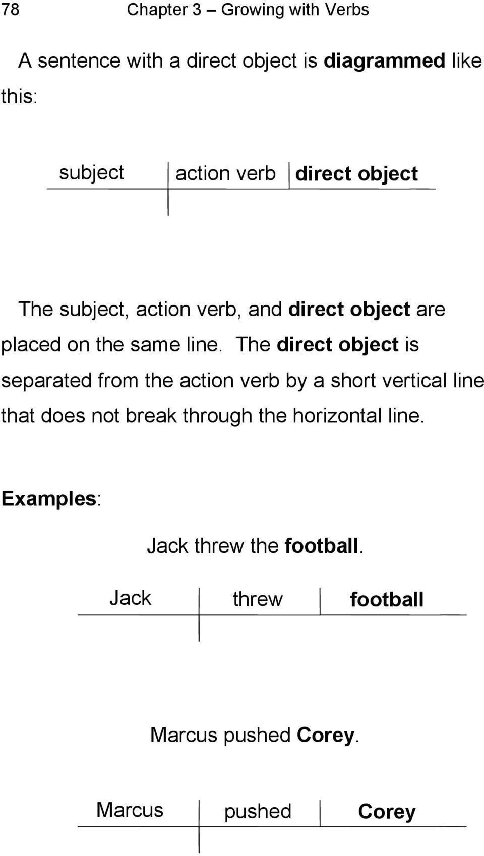The direct object is separated from the action verb by a short vertical line that does not break through