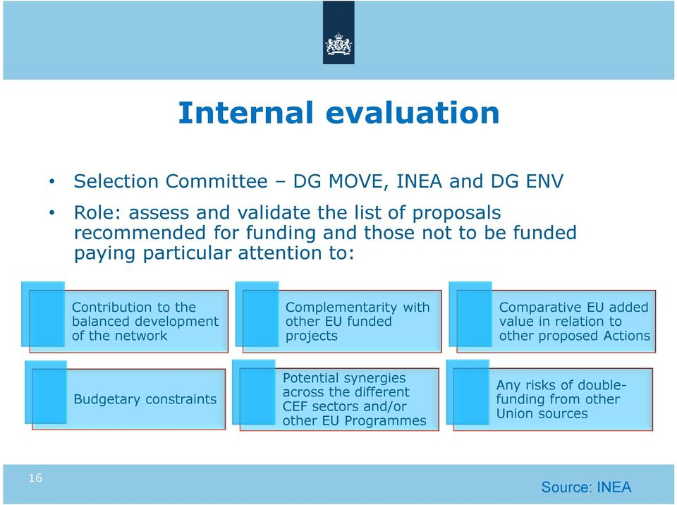 Complementarity with other EU funded projects Comparative EU added value in relation to other proposed Actions Budgetary