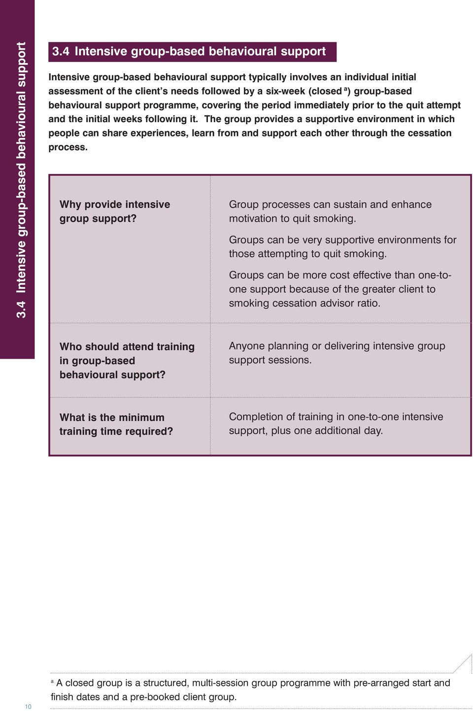 group-based behavioural support programme, covering the period immediately prior to the quit attempt and the initial weeks following it.
