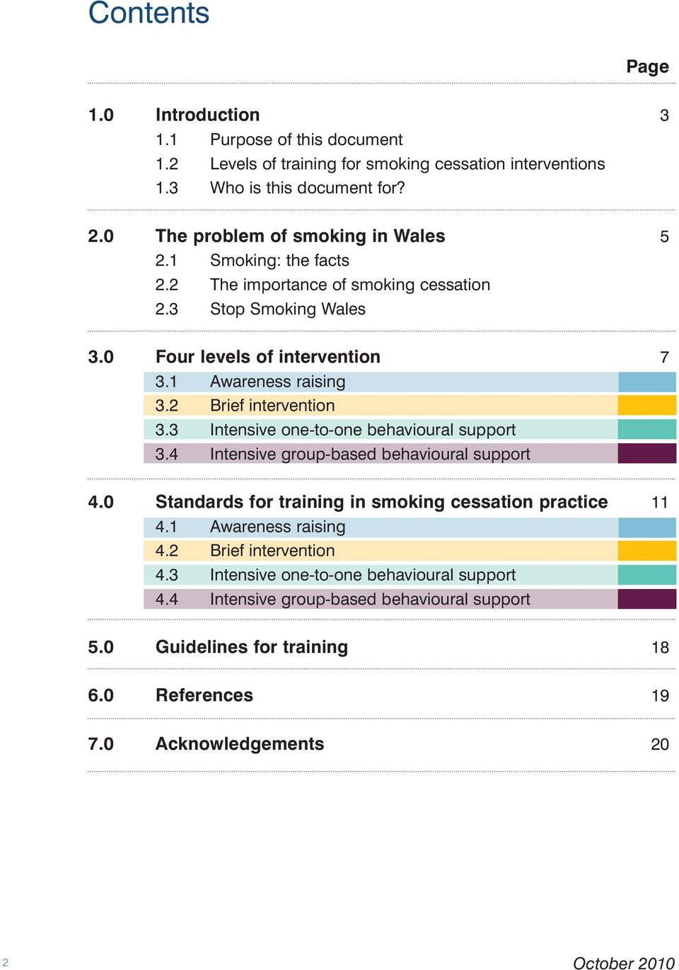 2 Brief intervention 3.3 Intensive one-to-one behavioural support 3.4 Intensive group-based behavioural support 4.0 Standards for training in smoking cessation practice 11 4.