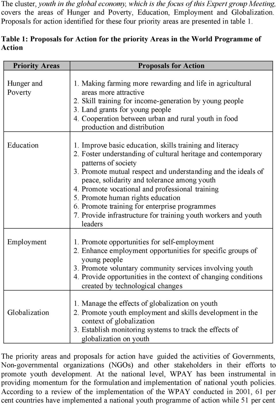 Table 1: Proposals for Action for the priority Areas in the World Programme of Action Priority Areas Hunger and Poverty Education Employment Globalization Proposals for Action 1.