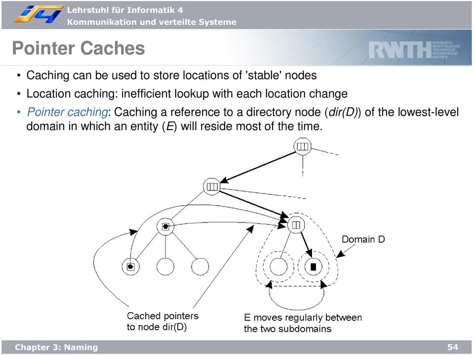 Pointer caching: Caching a reference to a directory node (dir(d)) of