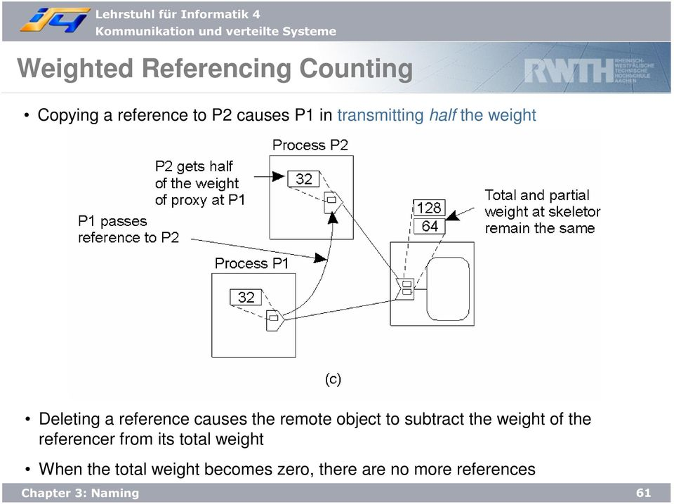 object to subtract the weight of the referencer from its total