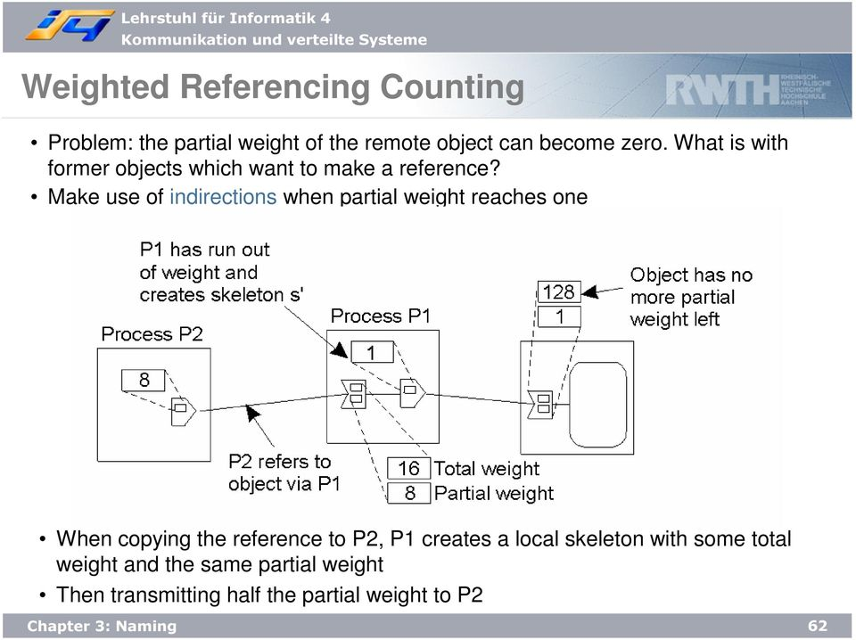 Make use of indirections when partial weight reaches one When copying the reference to P2, P1
