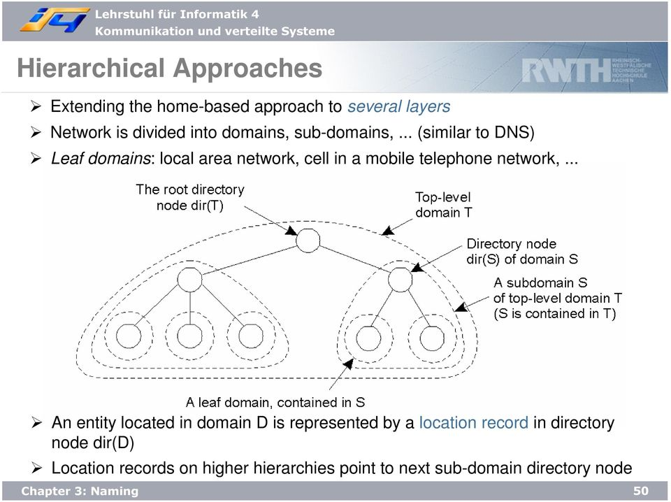 .. (similar to DNS) Leaf domains: local area network, cell in a mobile telephone network,.