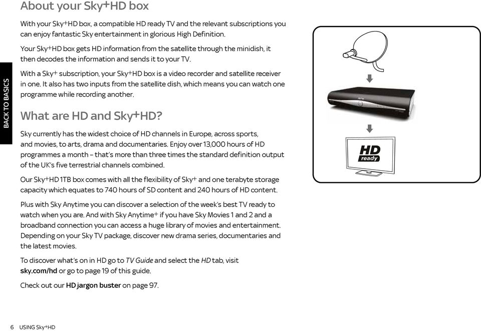 BACK TO BASICS With a Sky± subscription, your Sky±HD box is a video recorder and satellite receiver in one.