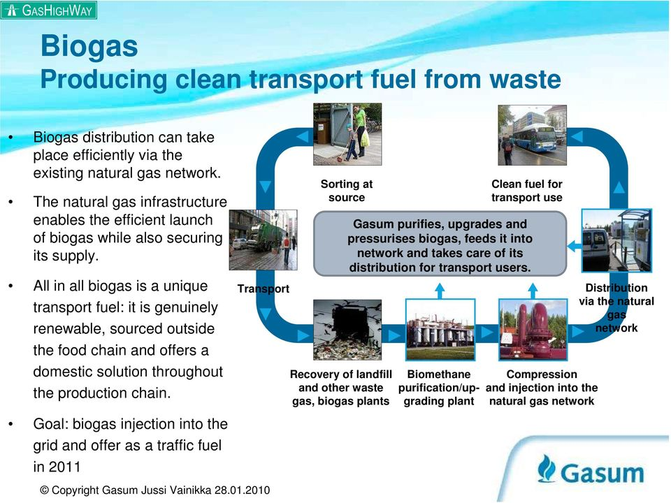 All in all biogas is a unique transport fuel: it is genuinely renewable, sourced outside the food chain and offers a domestic solution throughout the production chain.