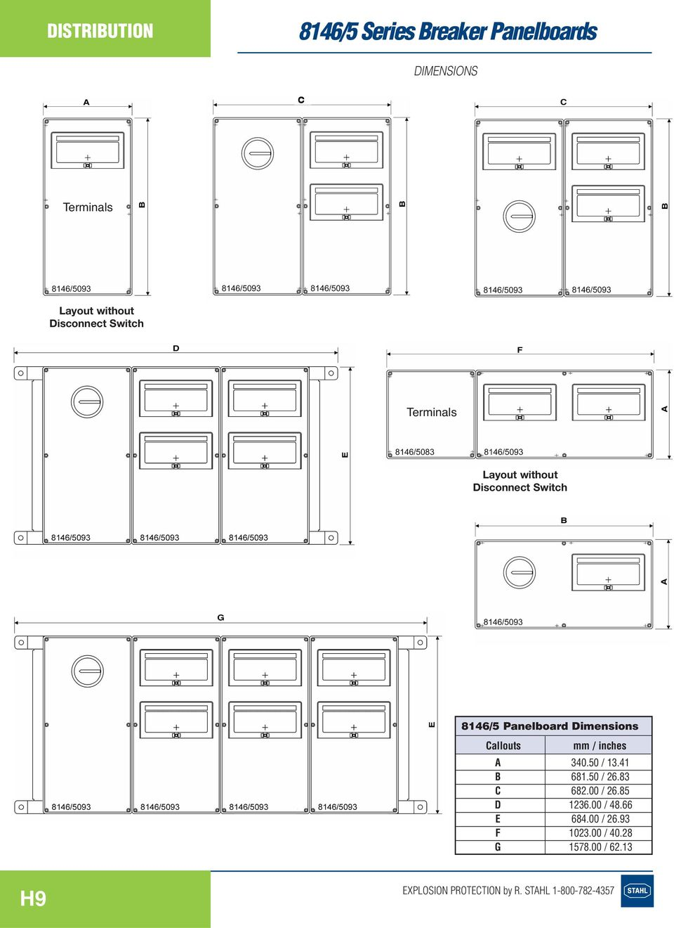 Panelboard Dimensions Callouts mm / inches A 340.50 / 13.41 B 681.50 / 26.