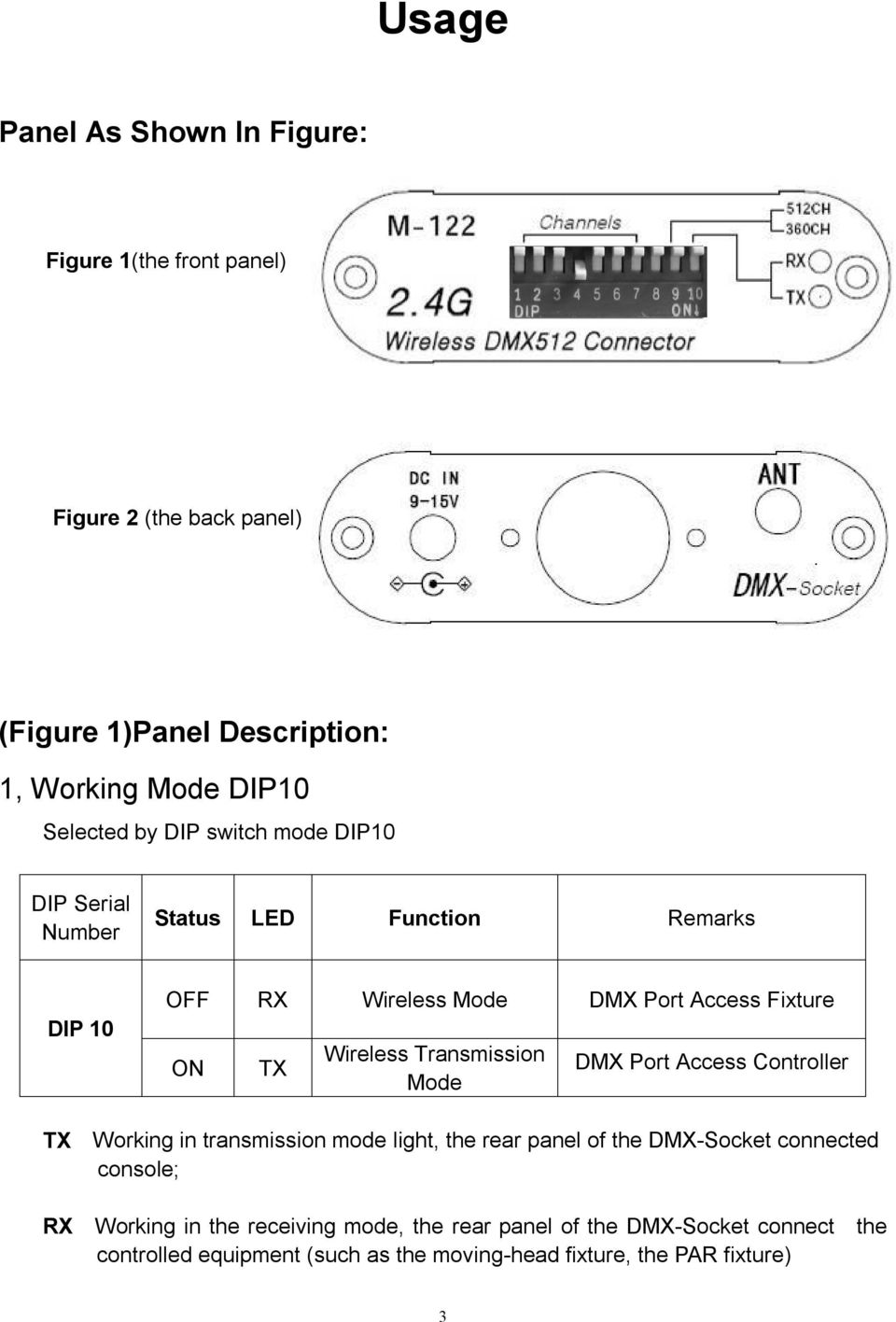 Transmission Mode DMX Port Access Controller TX Working in transmission mode light, the rear panel of the DMX-Socket connected console;