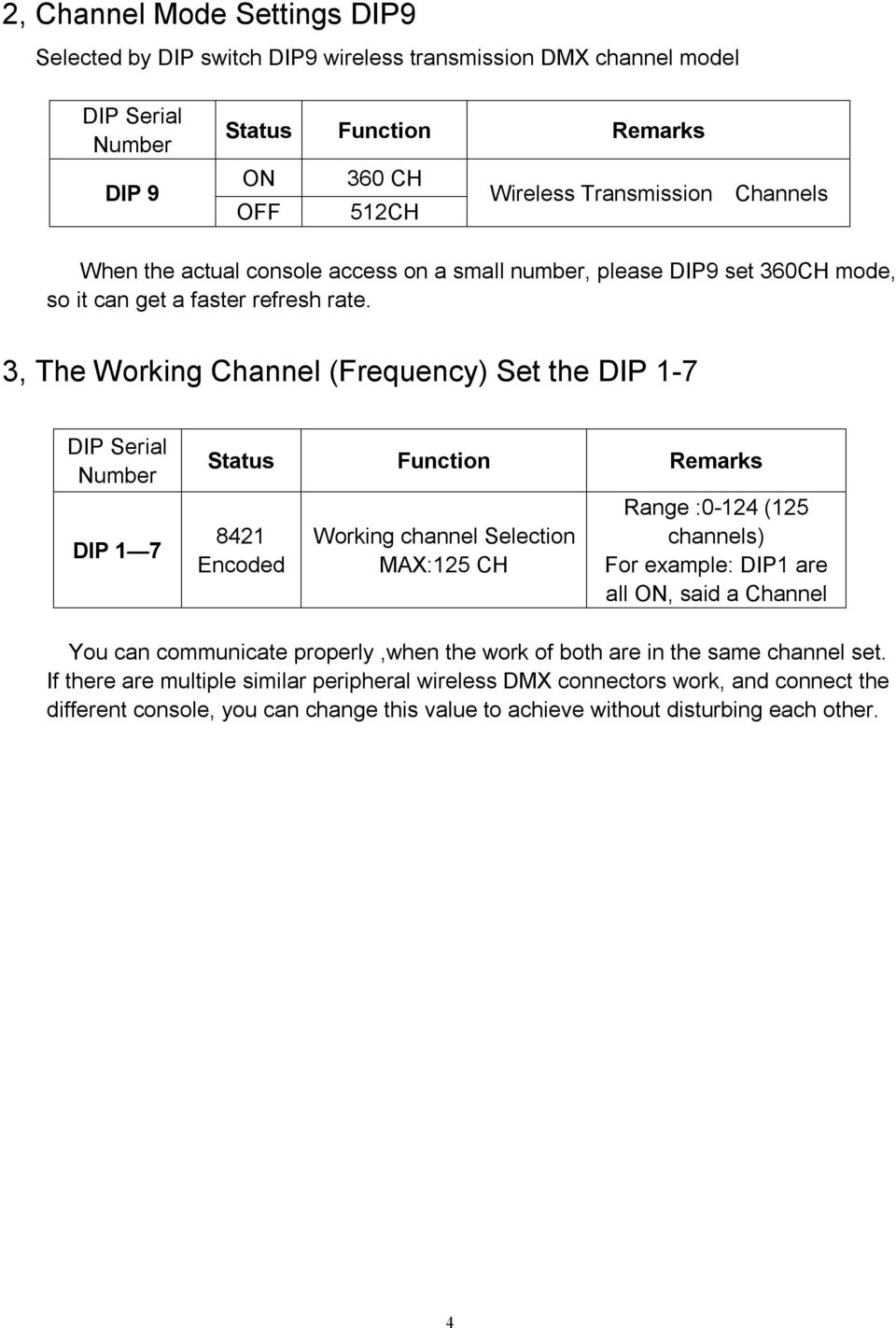 3, The Working Channel (Frequency) Set the DIP 1-7 DIP 1 7 Status Function Remarks 8421 Encoded Working channel Selection MAX:125 CH Range :0-124 (125 channels) For example: DIP1 are all