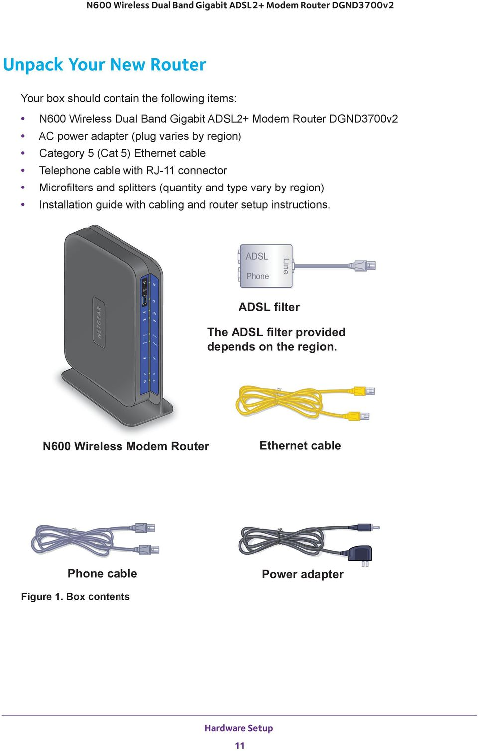 (quantity and type vary by region) Installation guide with cabling and router setup instructions.