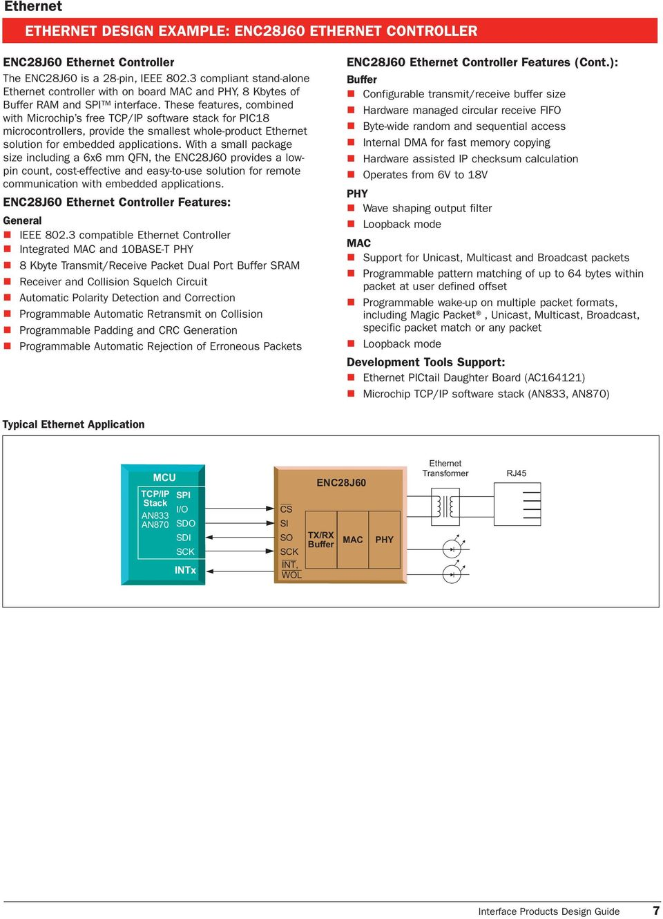 Interface Products Design Guide Using CAN, LIN, Ethernet, Infrared