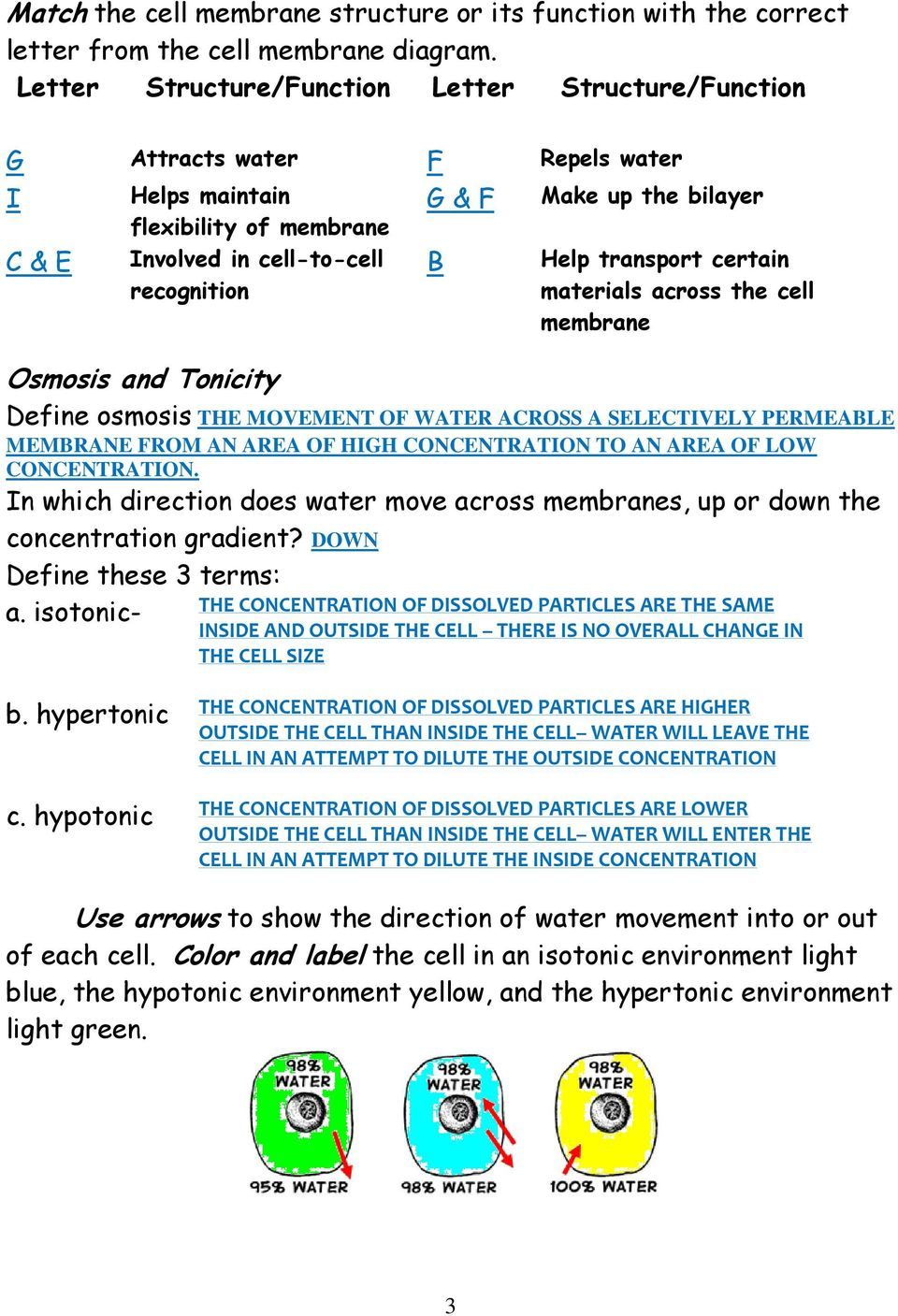 Help transport certain materials across the cell membrane Osmosis and Tonicity Define osmosis THE MOVEMENT OF WATER ACROSS A SELECTIVELY PERMEABLE MEMBRANE FROM AN AREA OF HIGH CONCENTRATION TO AN