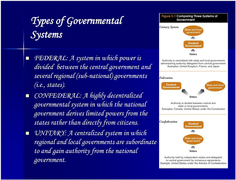 CONFEDERAL: A highly decentralized governmental system in which the national government derives limited powers from