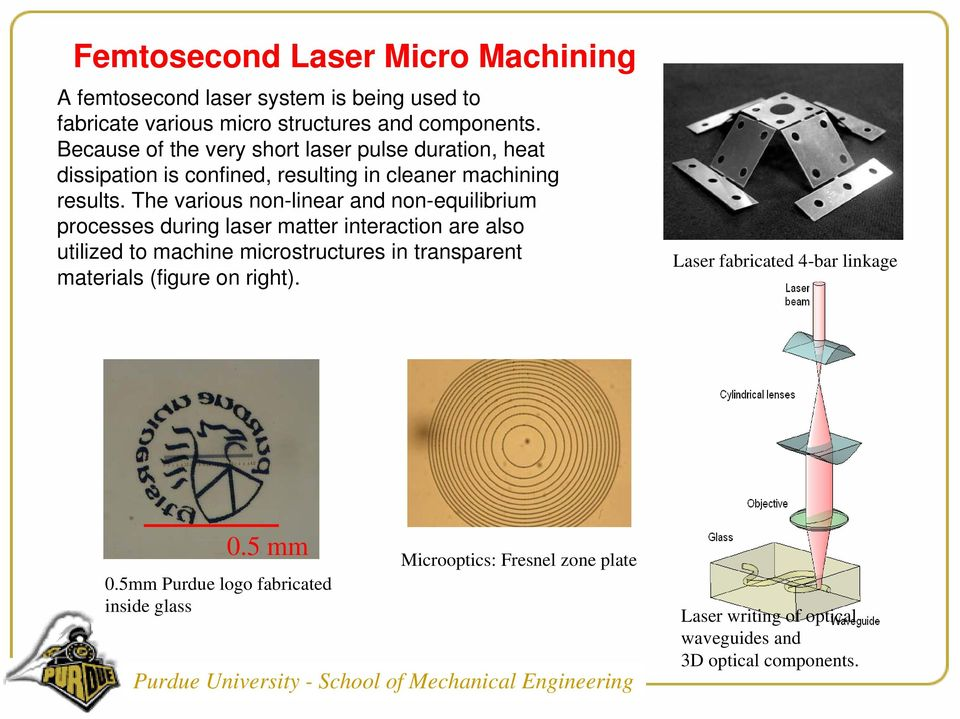 The various non-linear and non-equilibrium processes during laser matter interaction are also utilized to machine microstructures in transparent
