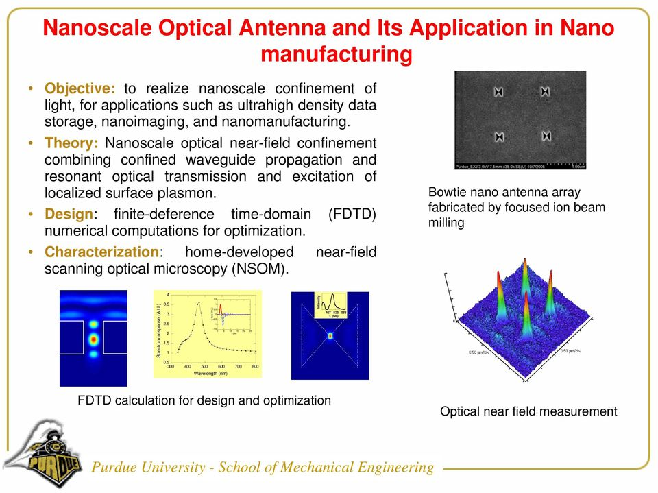 Design: finite-deference time-domain (FDTD) numerical computations for optimization. Characterization: home-developed near-field scanning optical microscopy (NSOM).