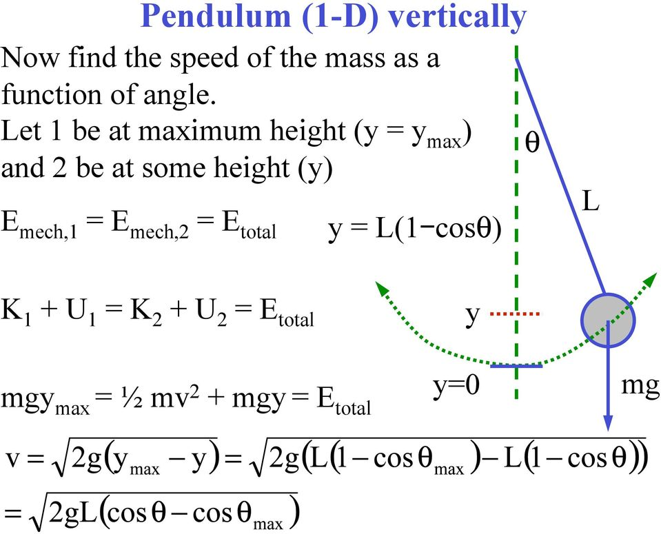 Let 1 be at maximum height (y = y max ) and 2 be at some height (y)
