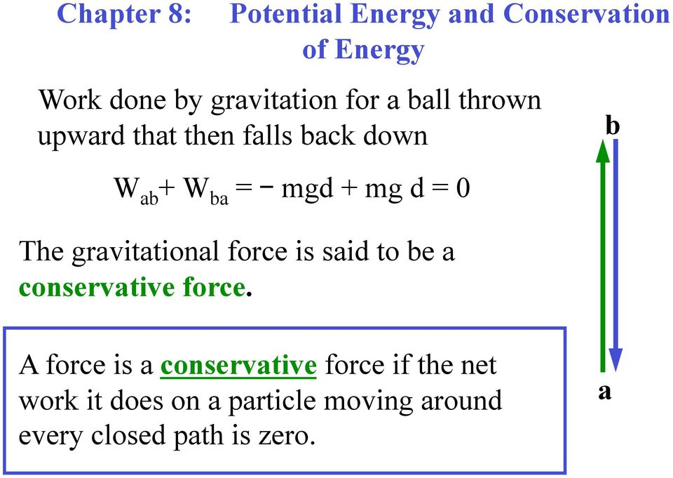 gravitational force is said to be a conservative force.