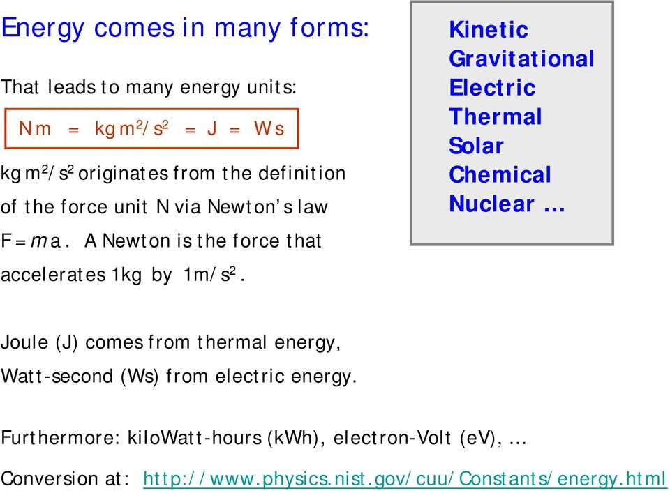 Kinetic Gravitational Electric Thermal Solar Chemical Nuclear Joule (J) comes from thermal energy, Watt-second (Ws) from