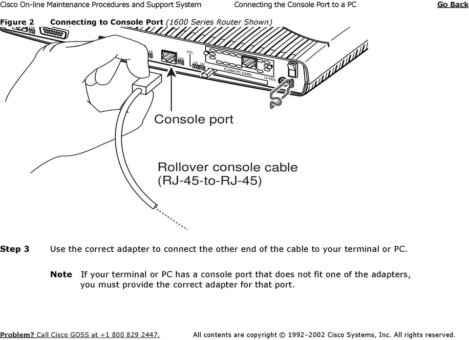 other end of the cable to your terminal or PC.