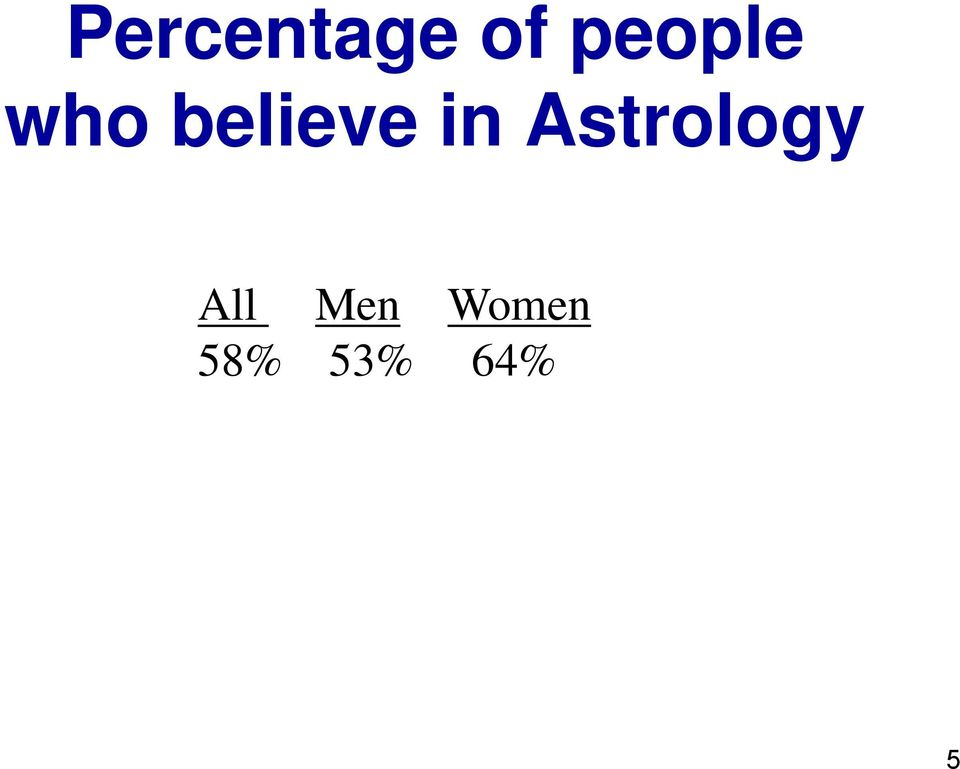 in Astrology All