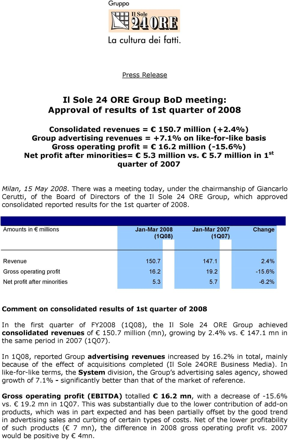 There was a meeting today, under the chairmanship of Giancarlo Cerutti, of the Board of Directors of the Il Sole 24 ORE Group, which approved consolidated reported results for the 1st quarter of 2008.