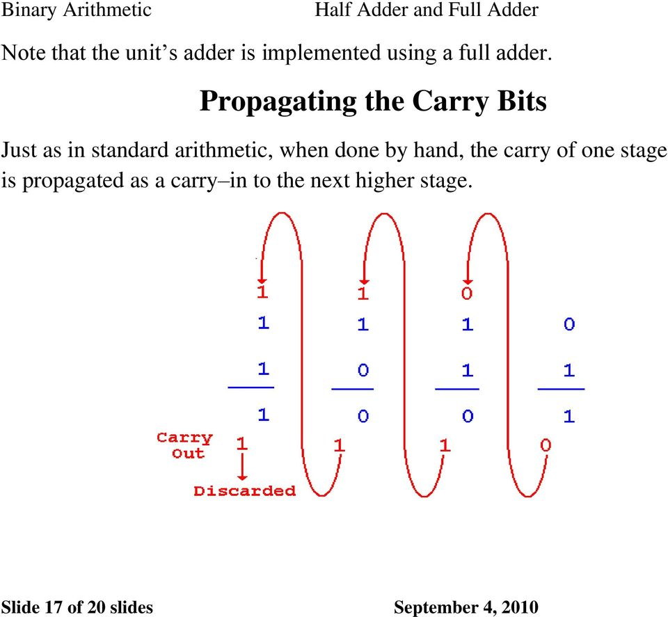 done by hand, the carry of one stage is propagated as a carry