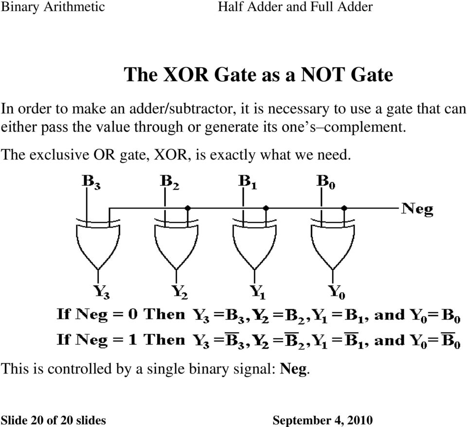 its one s complement. The exclusive OR gate, XOR, is exactly what we need.