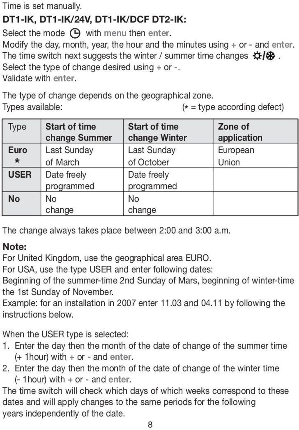 Types available: (* = type according defect) Type Start of time Start of time Zone of change Summer change Winter application Euro Last Sunday Last Sunday European * of March of October Union USER