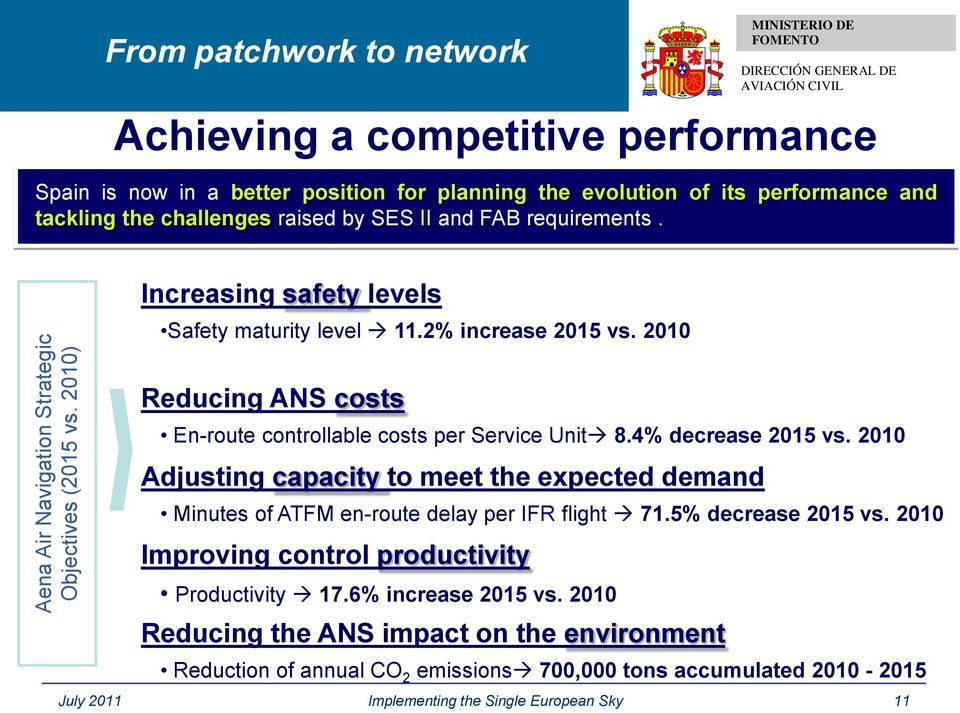 FAB requirements. Increasing safety levels Safety maturity level 11.2% increase 2015 vs. 2010 Reducing ANS costs En-route controllable costs per Service Unit 8.4% decrease 2015 vs.