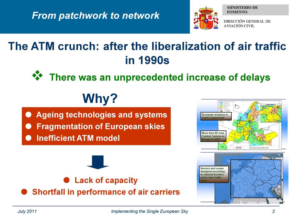 Ageing technologies and systems Fragmentation of European skies Inefficient