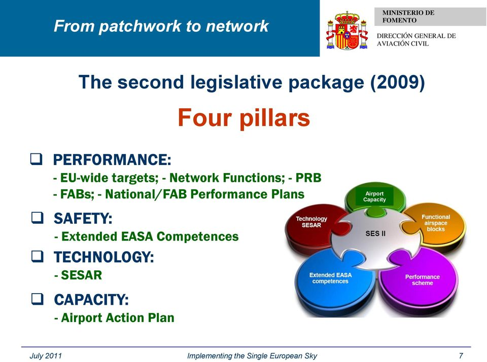 Plans SAFETY: - Extended EASA Competences TECHNOLOGY: - SESAR CAPACITY: -