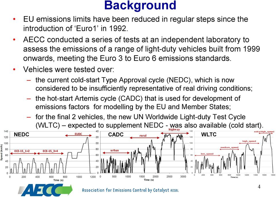 Vehicles were tested over: NEDC the current cold-start Type Approval cycle (NEDC), which is now considered to be insufficiently representative of real driving conditions; the hot-start Artemis cycle