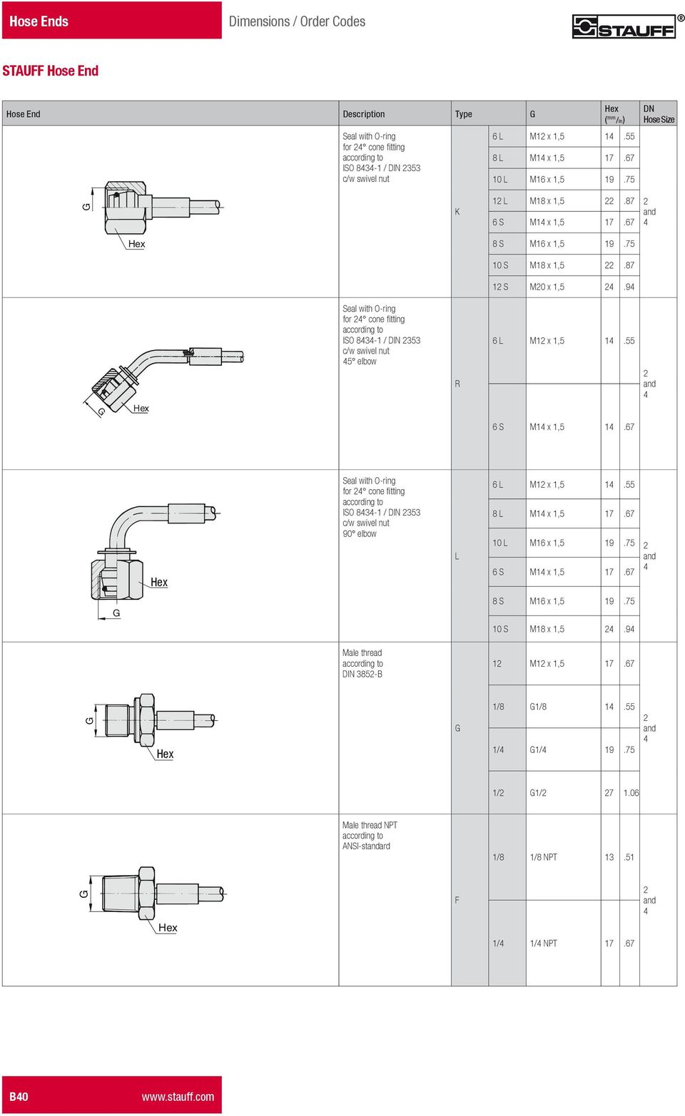 9 Seal with O-ring for cone fitting ISO 83-1 / DIN 353 c/w swivel nut 5 elbow R 6 M1 x 1,5 1.55 6 S M1 x 1,5 1.