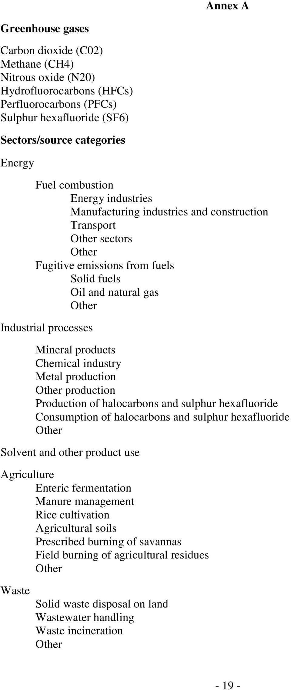 products Chemical industry Metal production Other production Production of halocarbons and sulphur hexafluoride Consumption of halocarbons and sulphur hexafluoride Other Solvent and other product use