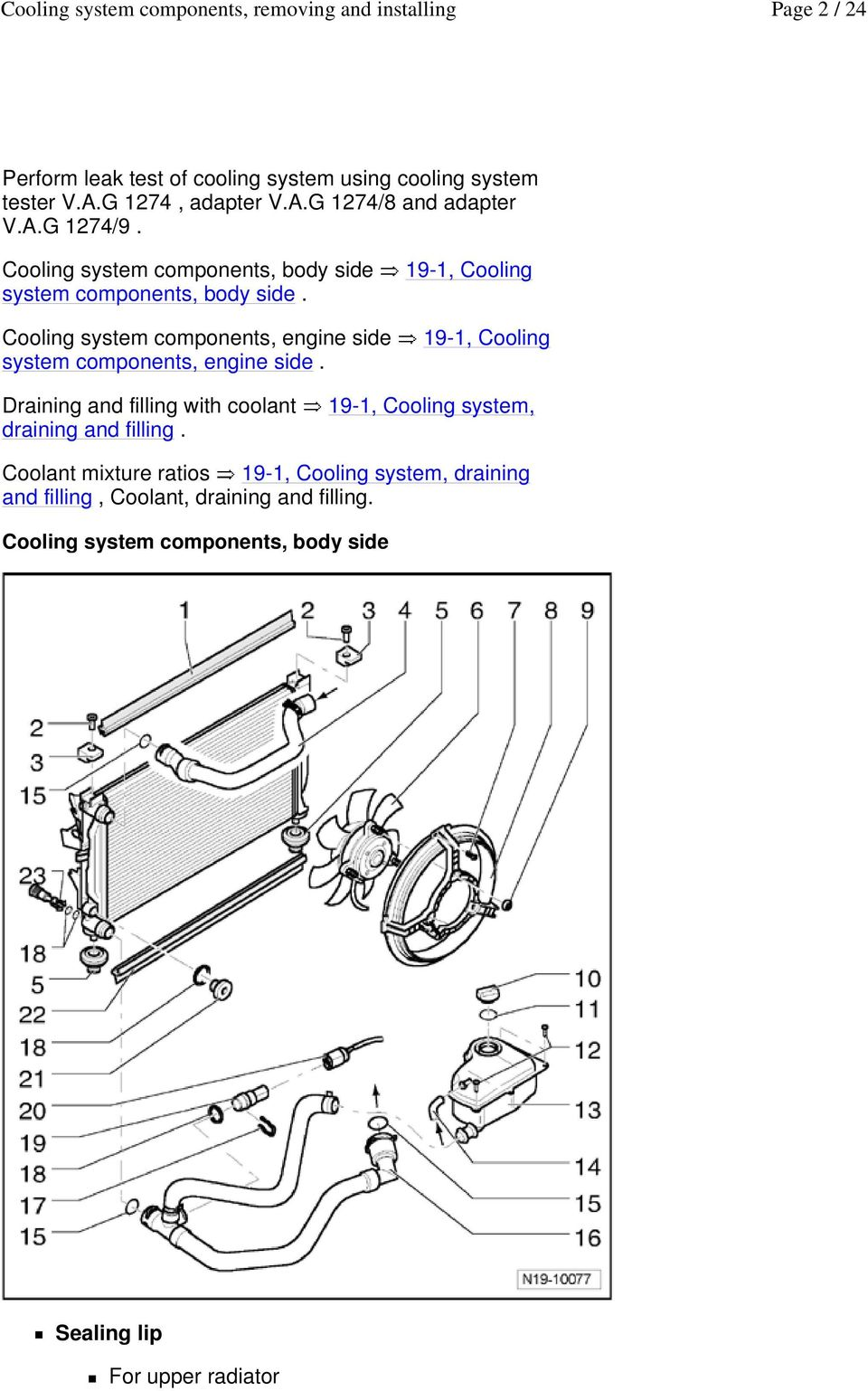 Cooling system components, engine side system components, engine side.