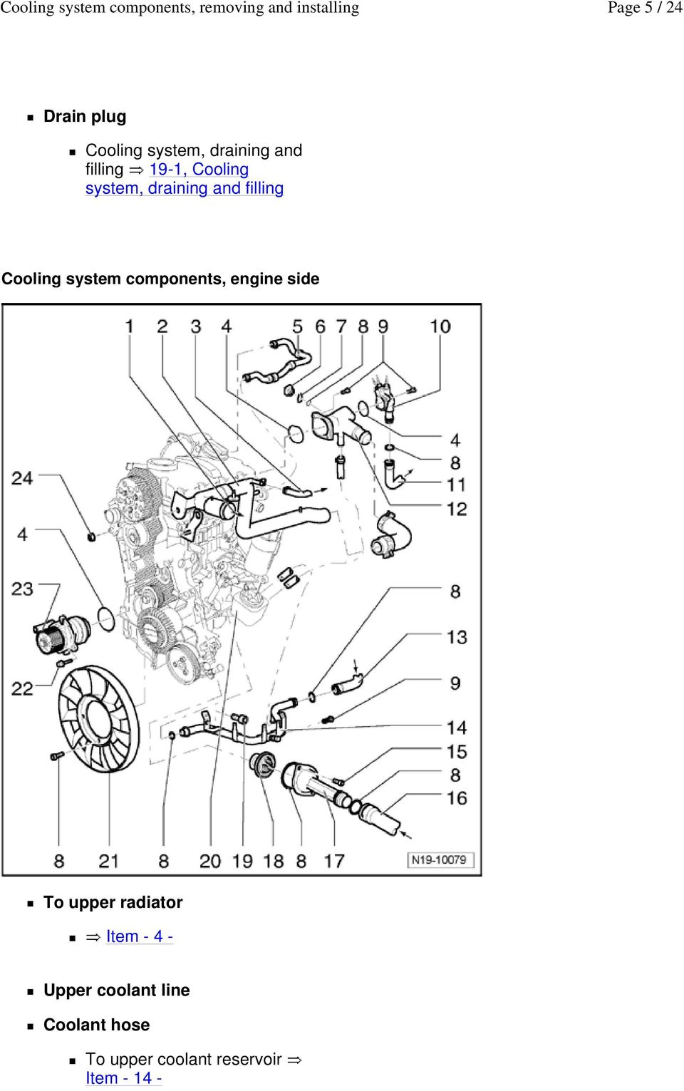 components, engine side To upper radiator Item - 4 - Upper