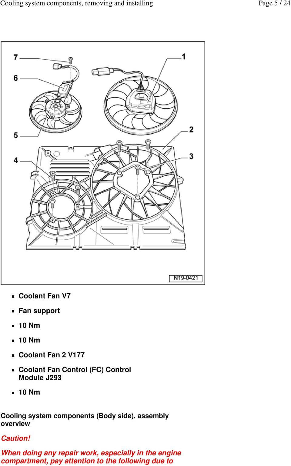 components (Body side), assembly overview Caution!
