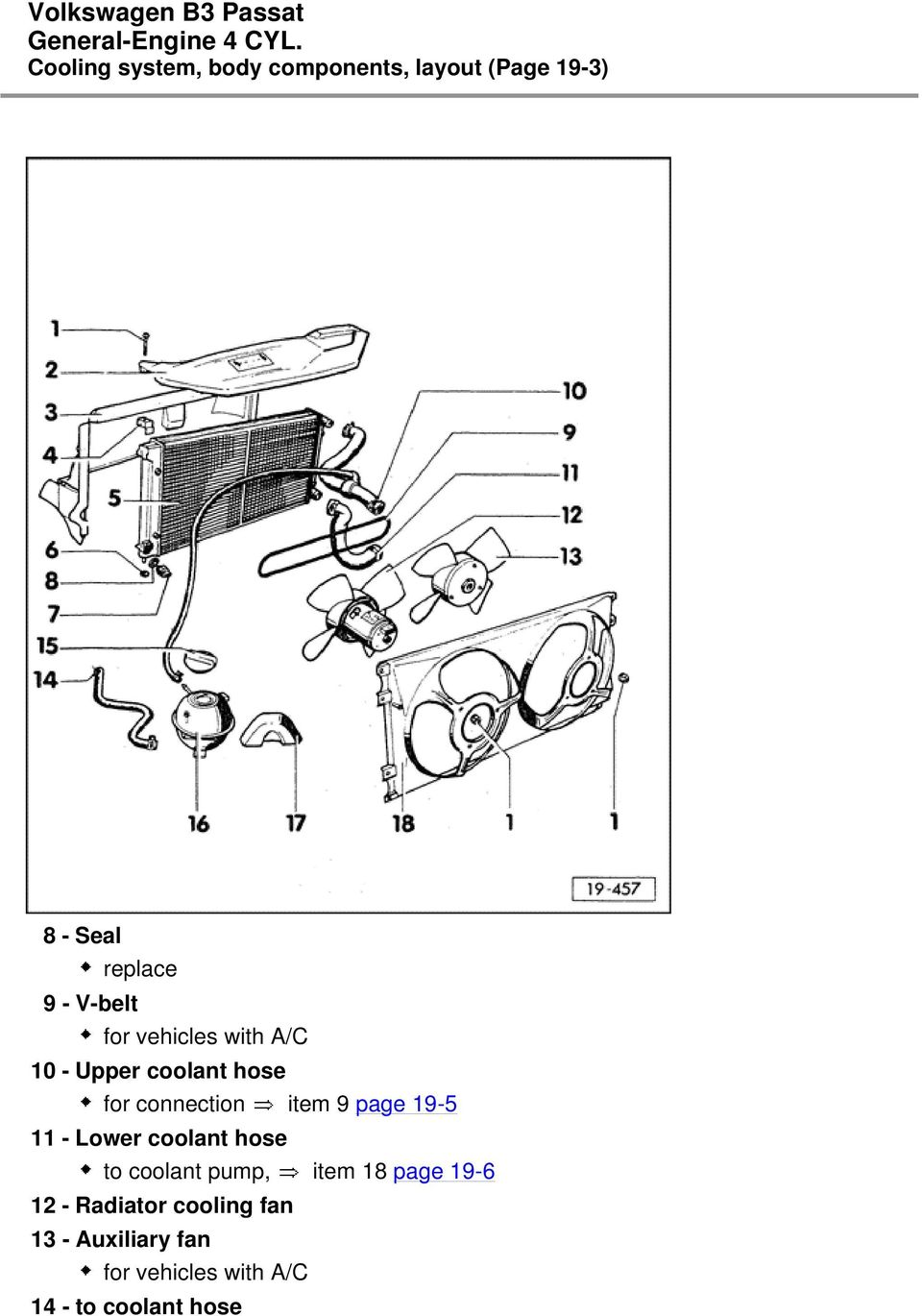 page 19-5 11 - Lower coolant hose to coolant pump, item 18 page 19-6 12 -