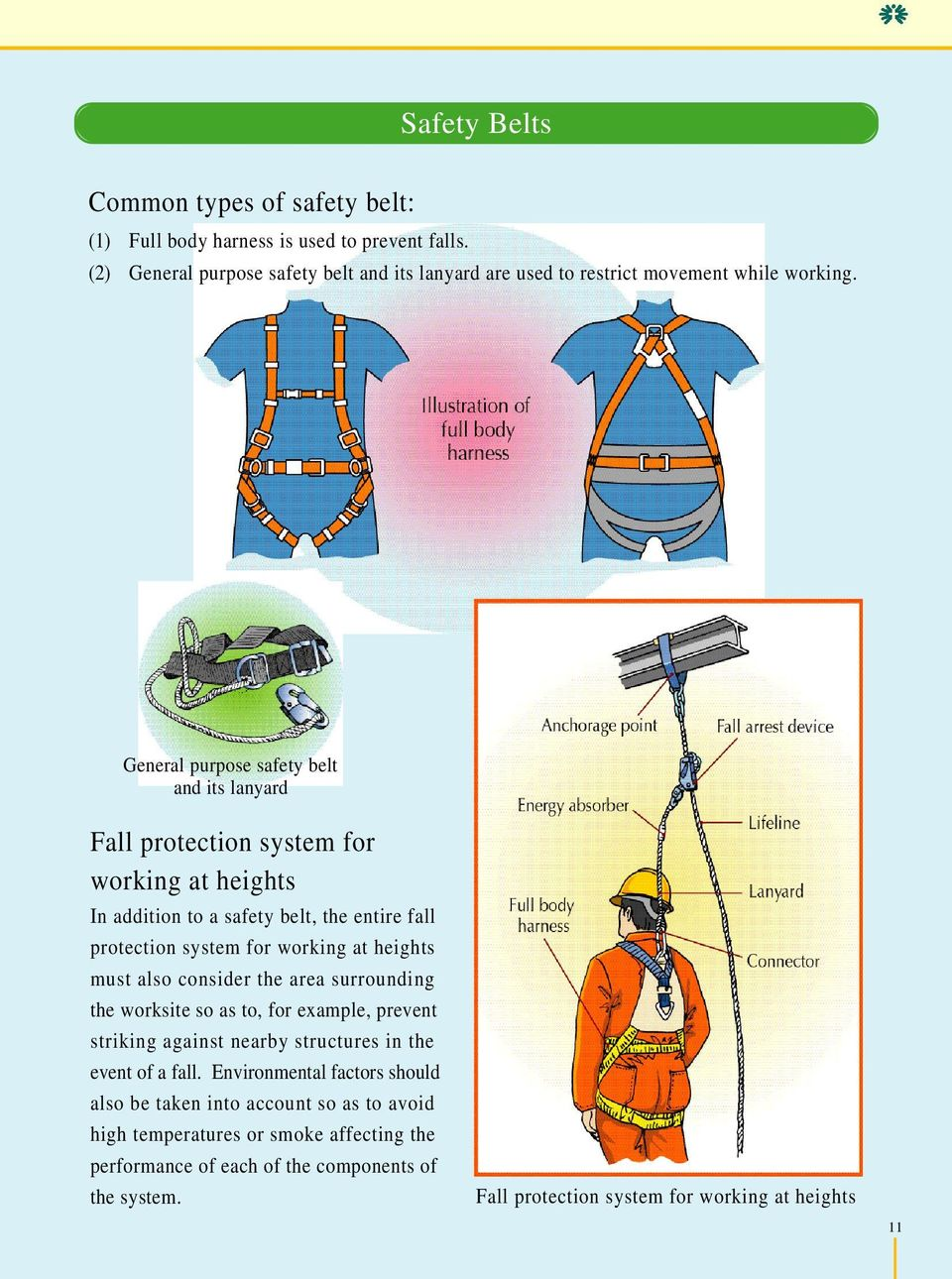 General purpose safety belt and its lanyard Fall protection system for working at heights In addition to a safety belt, the entire fall protection system for working at heights