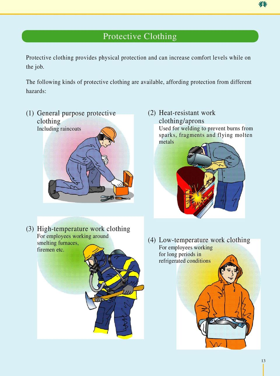 Including raincoats (2) Heat-resistant work clothing/aprons Used for welding to prevent burns from sparks, fragments and flying molten metals (3)