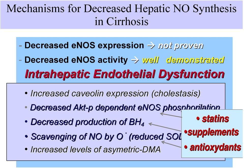 (cholestasis) Decreased Akt-p dependent enos phosphorilation Decreased production of BH Decreased production