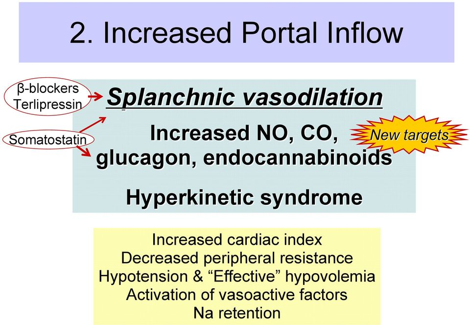 Hyperkinetic syndrome Increased cardiac index Decreased peripheral
