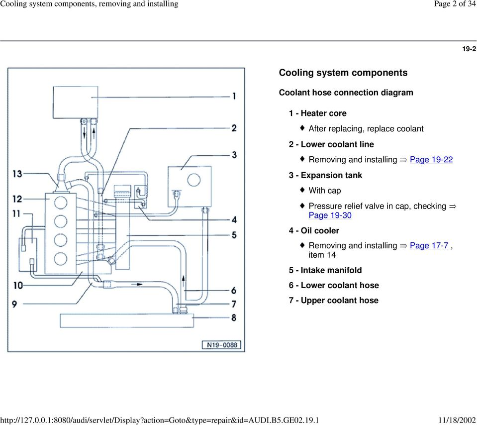 Expansion tank With cap Pressure relief valve in cap, checking Page 19-30 4 - Oil cooler